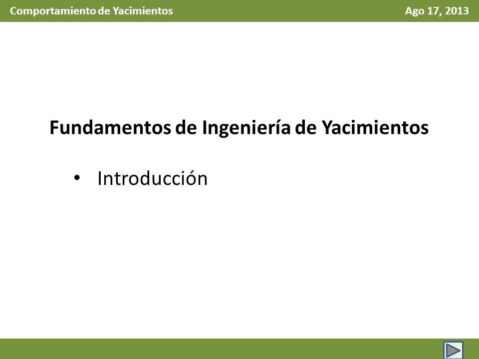 Comportamiento de Yacimientos Ago 17, 2013 Introducción (4): Conceptos de Ingeniería de Yacimientos Definición de medio continuo Conceptos Roca-Fluido (Introducción) Presión en el yacimiento Presión del fluido Presión litostática Distribución de presión en el yacimiento