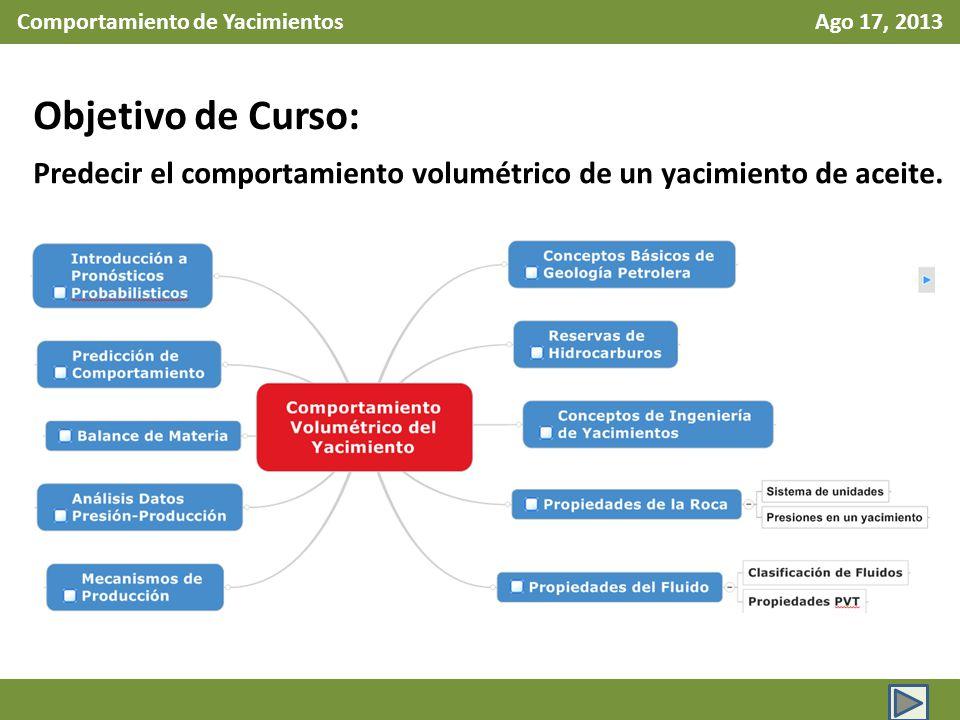 Comportamiento de Yacimientos Ago 17, 2013 Estimación de Reservas: Volumétrica- Determinística Esta técnica se basa en escalar la información obtenida en los pozos y apoyada por la sísmica en las áreas no perforadas mediante técnicas de interpolación.