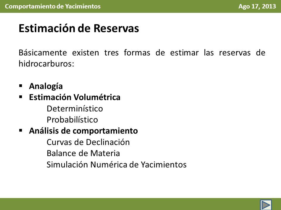 Comportamiento de Yacimientos Ago 17, 2013 Estimación de Reservas Básicamente existen tres formas de estimar las reservas de hidrocarburos: Analogía E