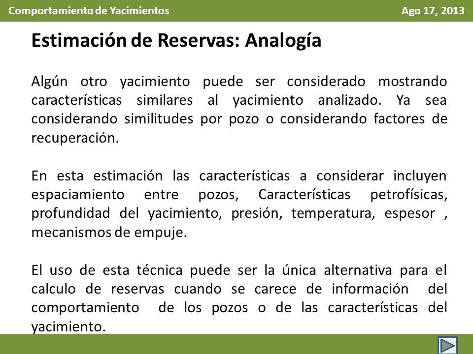 Comportamiento de Yacimientos Ago 17, 2013 Estimación de Reservas: Analogía Algún otro yacimiento puede ser considerado mostrando características simi