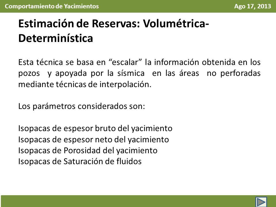 Comportamiento de Yacimientos Ago 17, 2013 Estimación de Reservas: Volumétrica- Determinística Esta técnica se basa en escalar la información obtenida
