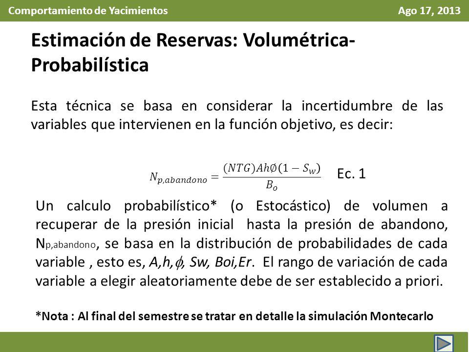 Comportamiento de Yacimientos Ago 17, 2013 Estimación de Reservas: Volumétrica- Probabilística Esta técnica se basa en considerar la incertidumbre de