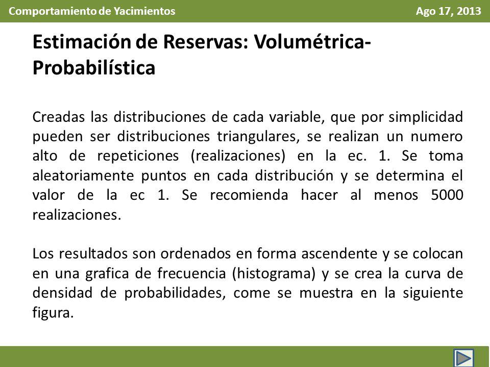 Comportamiento de Yacimientos Ago 17, 2013 Estimación de Reservas: Volumétrica- Probabilística Creadas las distribuciones de cada variable, que por si