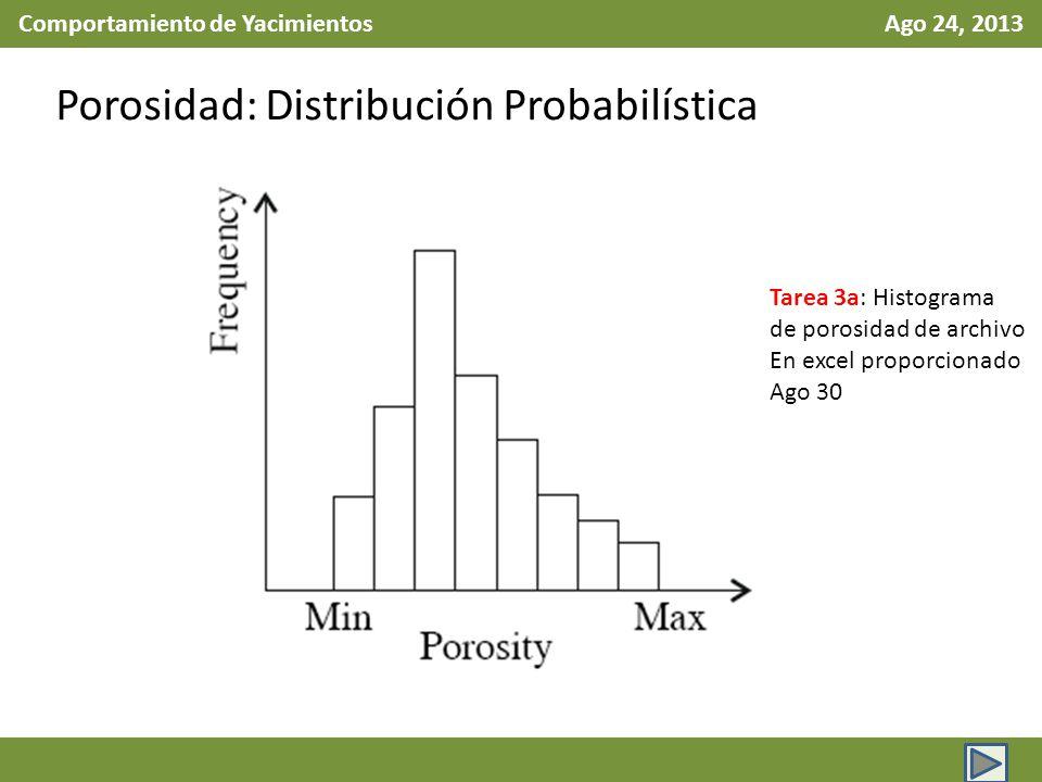 Comportamiento de Yacimientos Ago 24, 2013 Porosidad: Distribución Probabilística Tarea 3a: Histograma de porosidad de archivo En excel proporcionado