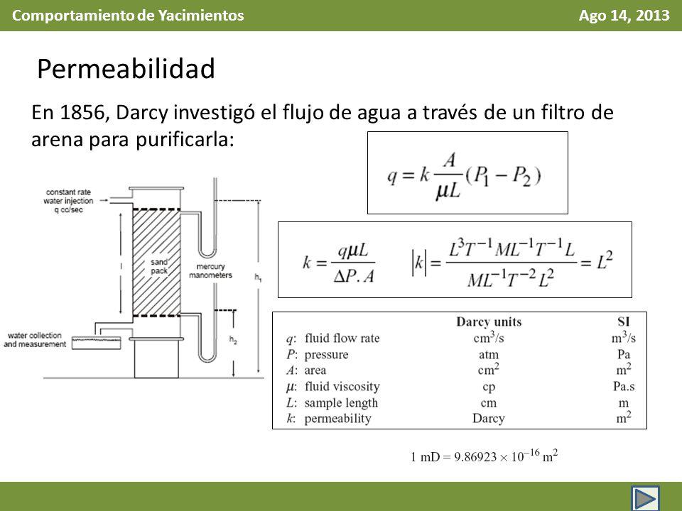 Comportamiento de Yacimientos Ago 14, 2013 Permeabilidad En 1856, Darcy investigó el flujo de agua a través de un filtro de arena para purificarla: