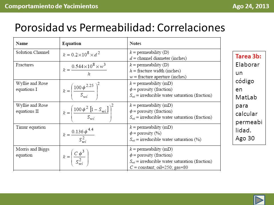 Comportamiento de Yacimientos Ago 24, 2013 Porosidad vs Permeabilidad: Correlaciones Tarea 3b: Elaborar un código en MatLab para calcular permeabi lid