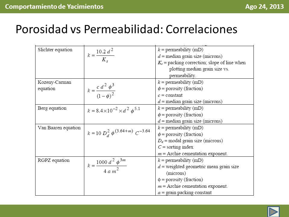 Comportamiento de Yacimientos Ago 24, 2013 Porosidad vs Permeabilidad: Correlaciones
