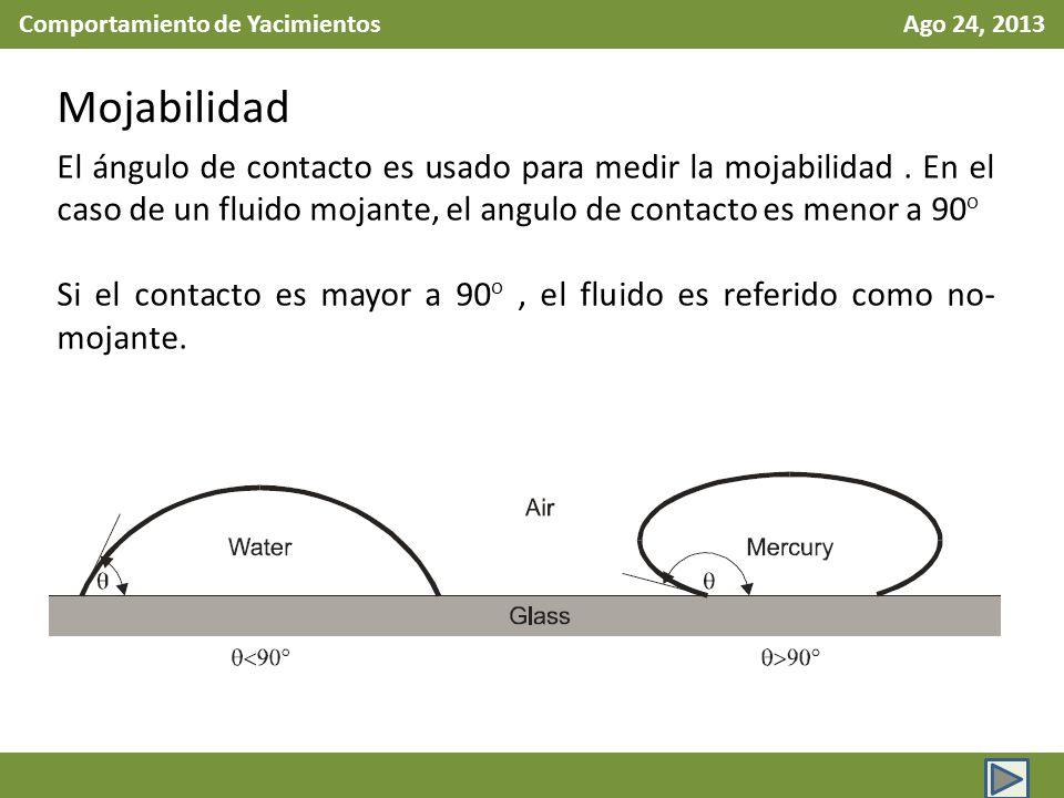 Comportamiento de Yacimientos Ago 24, 2013 Mojabilidad El ángulo de contacto es usado para medir la mojabilidad. En el caso de un fluido mojante, el a