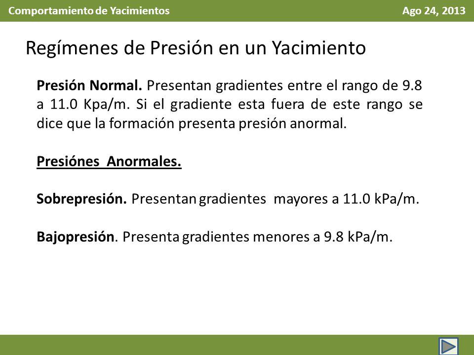 Comportamiento de Yacimientos Ago 24, 2013 Regímenes de Presión en un Yacimiento Presión Normal. Presentan gradientes entre el rango de 9.8 a 11.0 Kpa