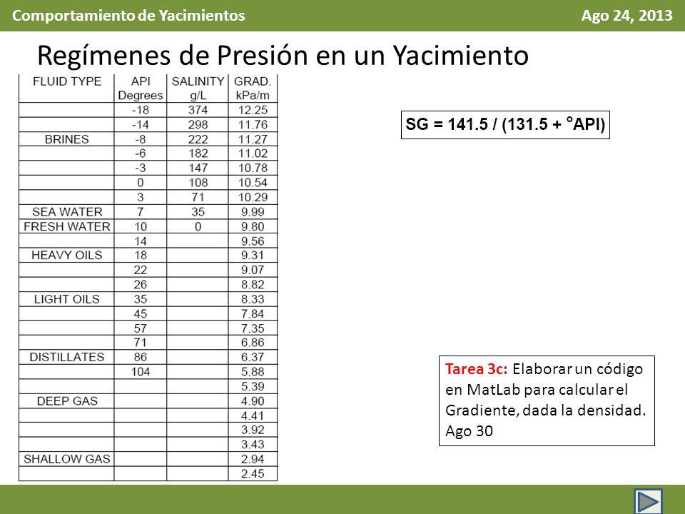 Comportamiento de Yacimientos Ago 24, 2013 Regímenes de Presión en un Yacimiento Tarea 3c: Elaborar un código en MatLab para calcular el Gradiente, da