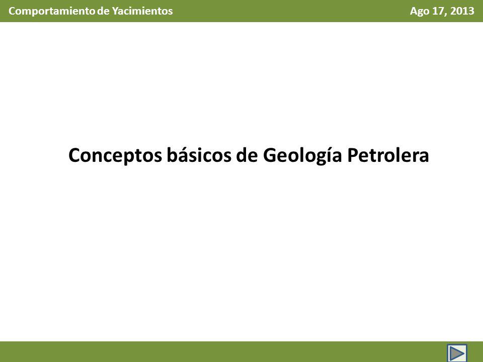 Comportamiento de Yacimientos Ago 17, 2013 Conceptos básicos de Geología Petrolera