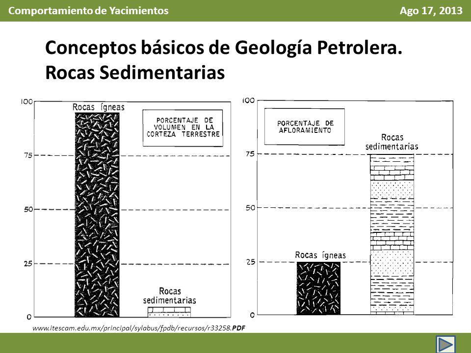 Comportamiento de Yacimientos Ago 17, 2013 Definiciones: Reserva Posible Son aquellos volúmenes de hidrocarburos cuya información geológica y de ingeniería sugiere que es menos factible su recuperación comercial que las reservas probables.