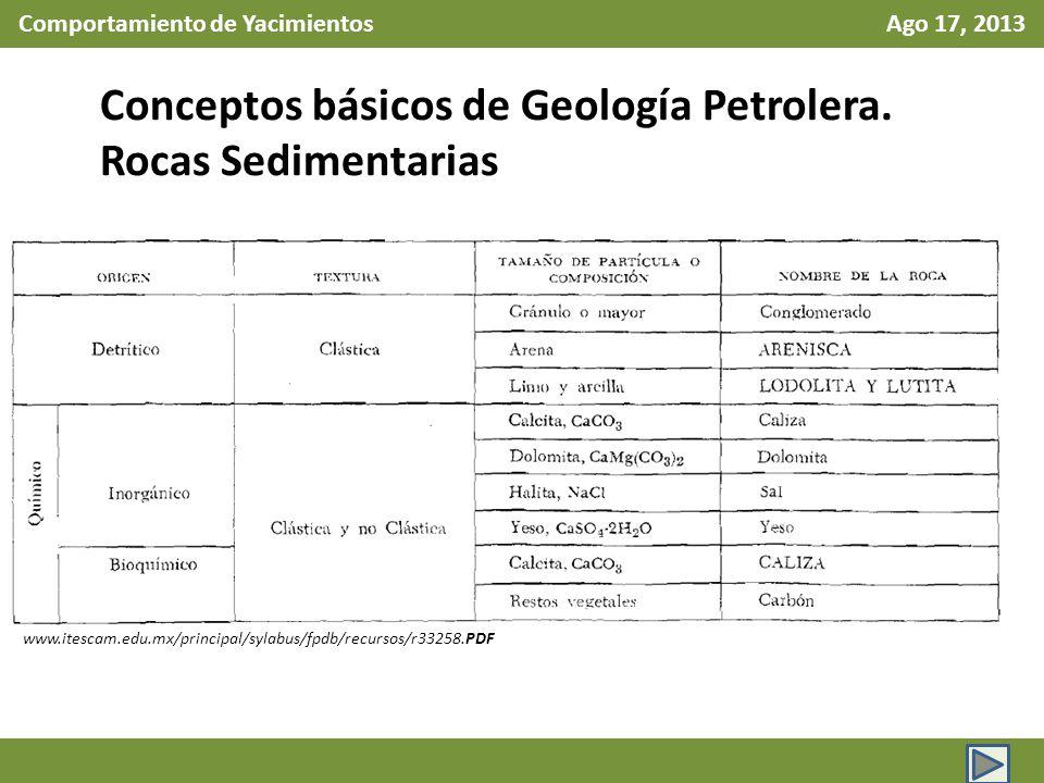 Comportamiento de Yacimientos Ago 17, 2013 Conceptos básicos de Geología Petrolera.