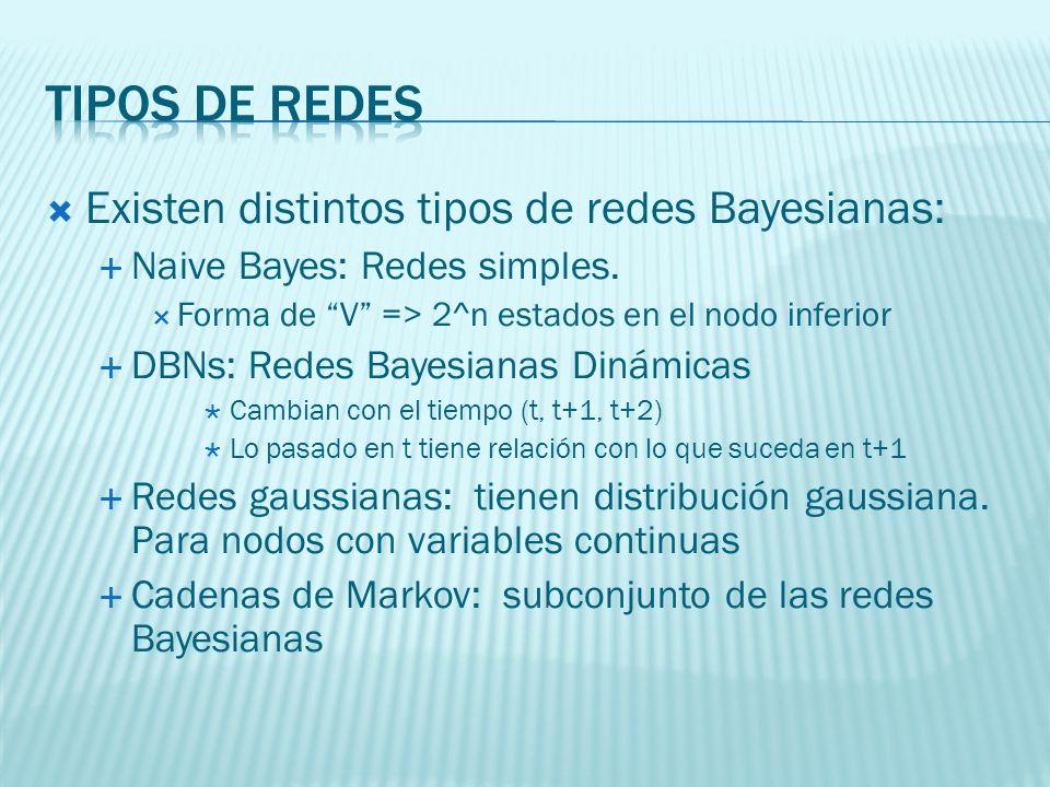 Existen distintos tipos de redes Bayesianas: Naive Bayes: Redes simples. Forma de V => 2^n estados en el nodo inferior DBNs: Redes Bayesianas Dinámica