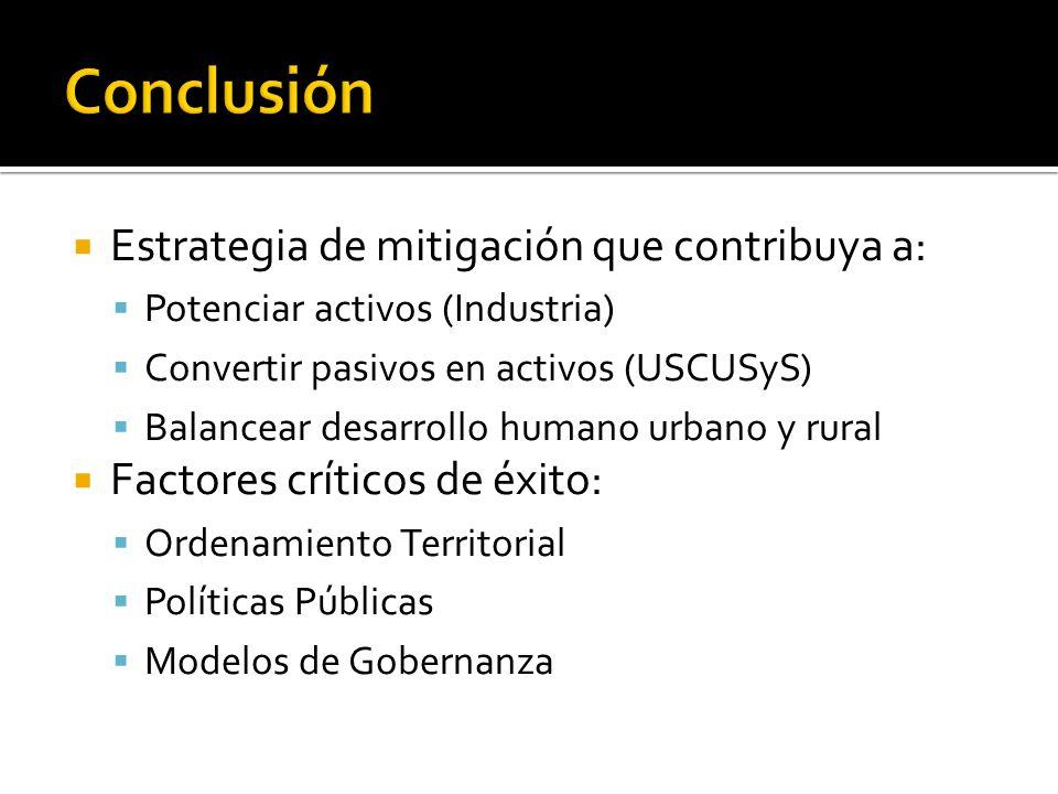 Estrategia de mitigación que contribuya a: Potenciar activos (Industria) Convertir pasivos en activos (USCUSyS) Balancear desarrollo humano urbano y rural Factores críticos de éxito: Ordenamiento Territorial Políticas Públicas Modelos de Gobernanza