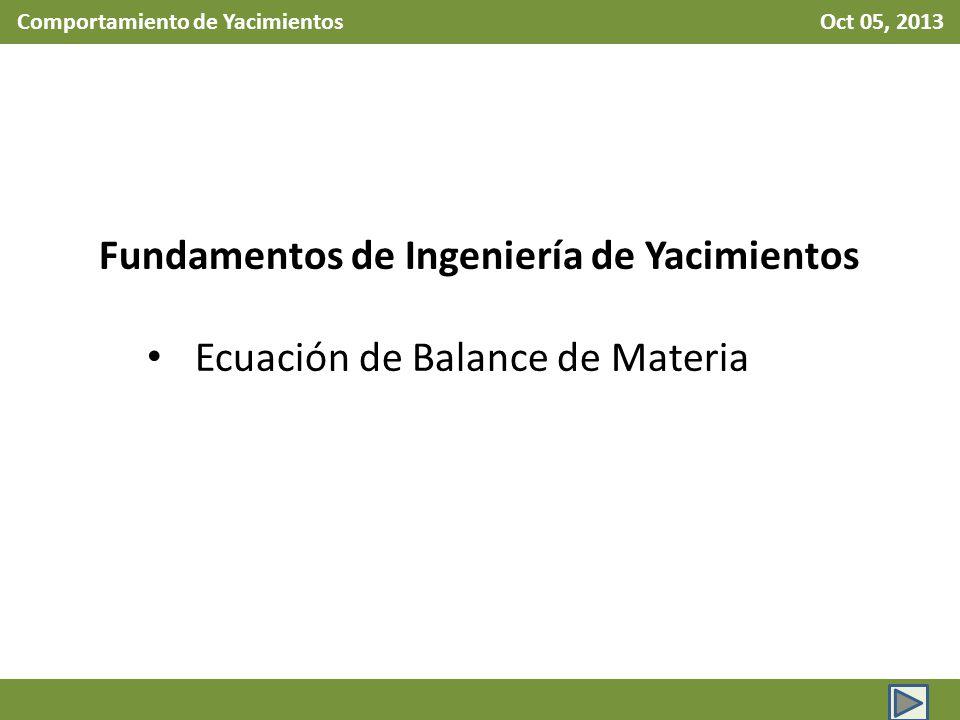 Comportamiento de Yacimientos Oct 05, 2013 Suposiciones de la EBM (2 de 4) Recuperación de fluidos Es considerada independiente de gasto de los fluidos, numero de pozos, localización del pozo.