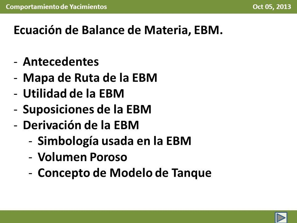 Comportamiento de Yacimientos Oct 05, 2013 Suposiciones de la EBM (4 de 4) Volumen de Yacimiento Constante El volumen del yacimiento de asume constante.