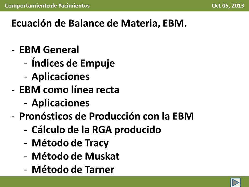 Comportamiento de Yacimientos Oct 05, 2013 Derivación de la EBM - Simbología.
