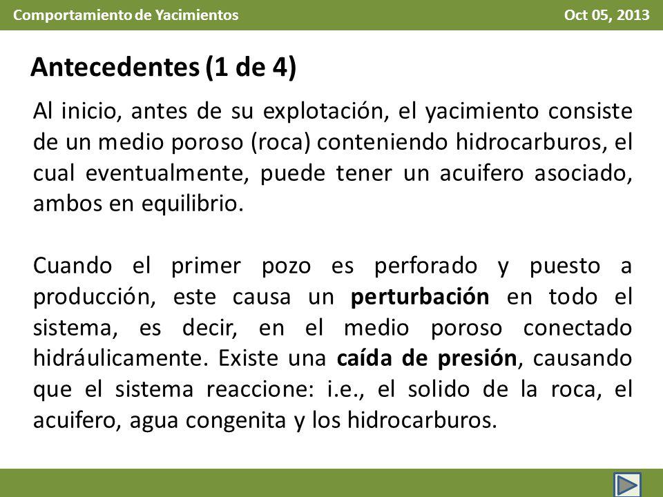 Comportamiento de Yacimientos Oct 05, 2013 Antecedentes (2 de 4) En el caso general, un yacimientos con capa de gas, aceite y acuifero.