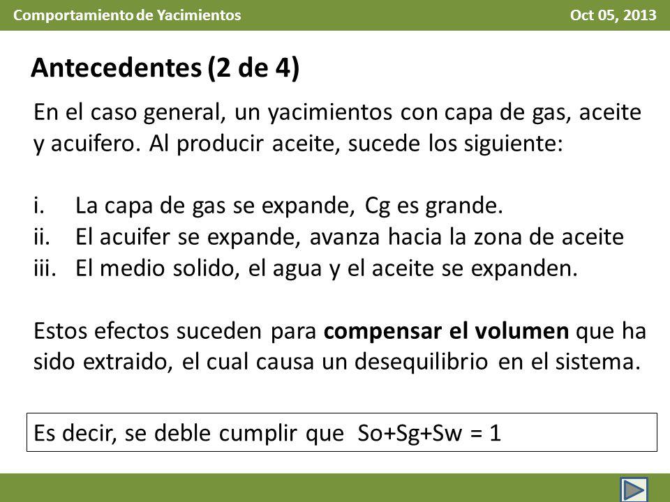 Comportamiento de Yacimientos Oct 05, 2013 Antecedentes (3 de 4) Estos efectos en el sistema o mecanismos de drene o de producción han sido estudiados desde 1936 con lo que se hizo llamar la ecuación de balance de materia, EBM.