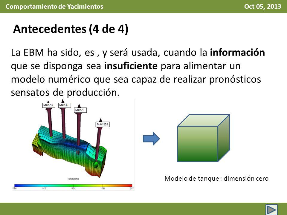 Comportamiento de Yacimientos Oct 05, 2013 Utilidad de la EBM.