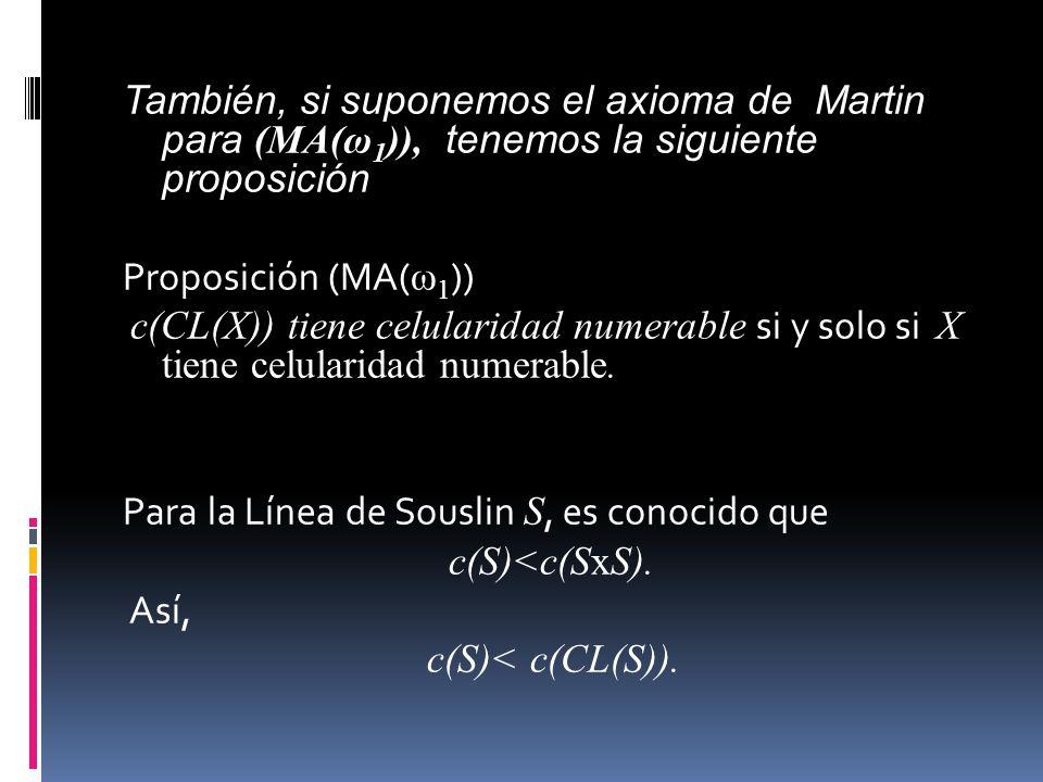 También, si suponemos el axioma de Martin para (MA(ω 1 )), tenemos la siguiente proposición Proposición (MA( ω 1 )) c(CL(X)) tiene celularidad numerable si y solo si X tiene celularidad numerable.
