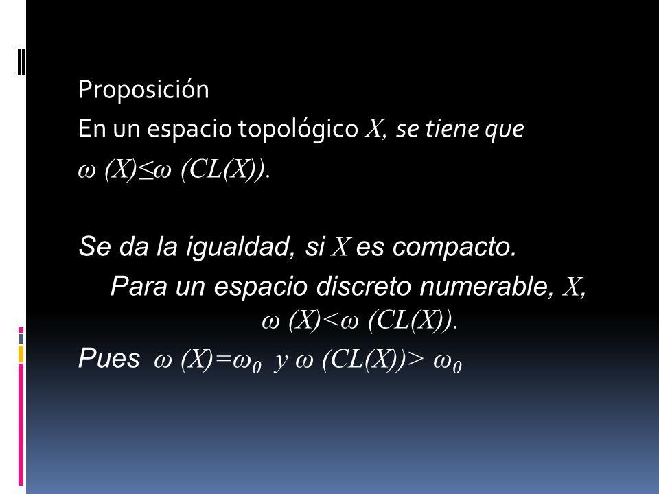 Proposición En un espacio topológico X, se tiene que ω (X)ω (CL(X)). Se da la igualdad, si X es compacto. Para un espacio discreto numerable, X, ω (X)
