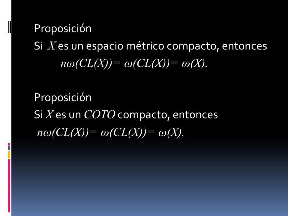 Proposición Si X es un espacio métrico compacto, entonces nω(CL(X))= ω(CL(X))= ω(X). Proposición Si X es un COTO compacto, entonces nω(CL(X))= ω(CL(X)