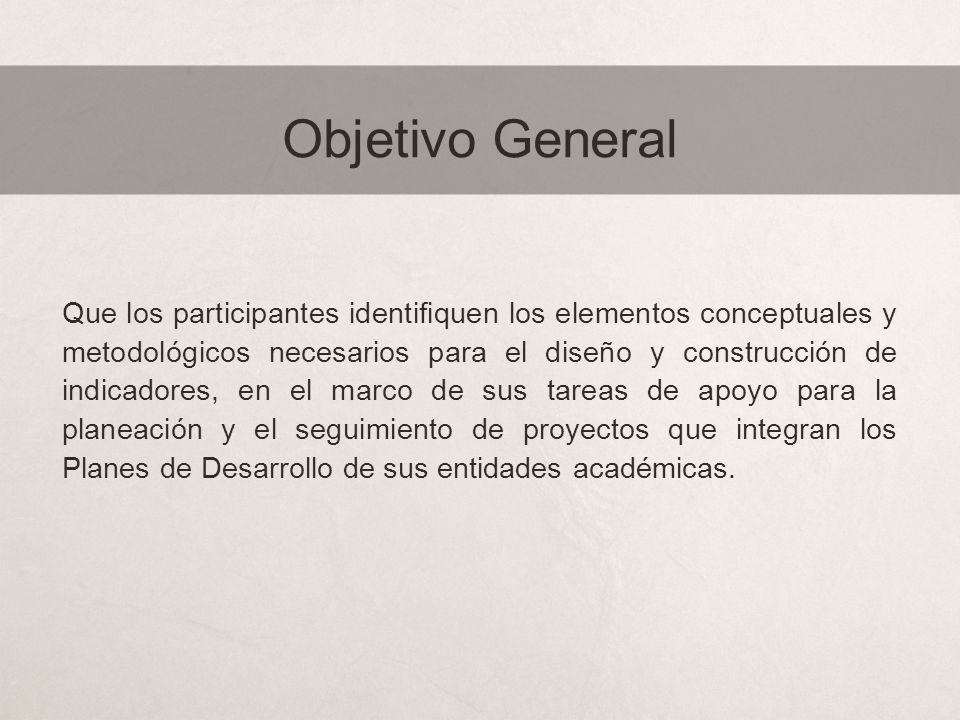 Temario 1.-Indicadores ¿qué son y para qué sirven.