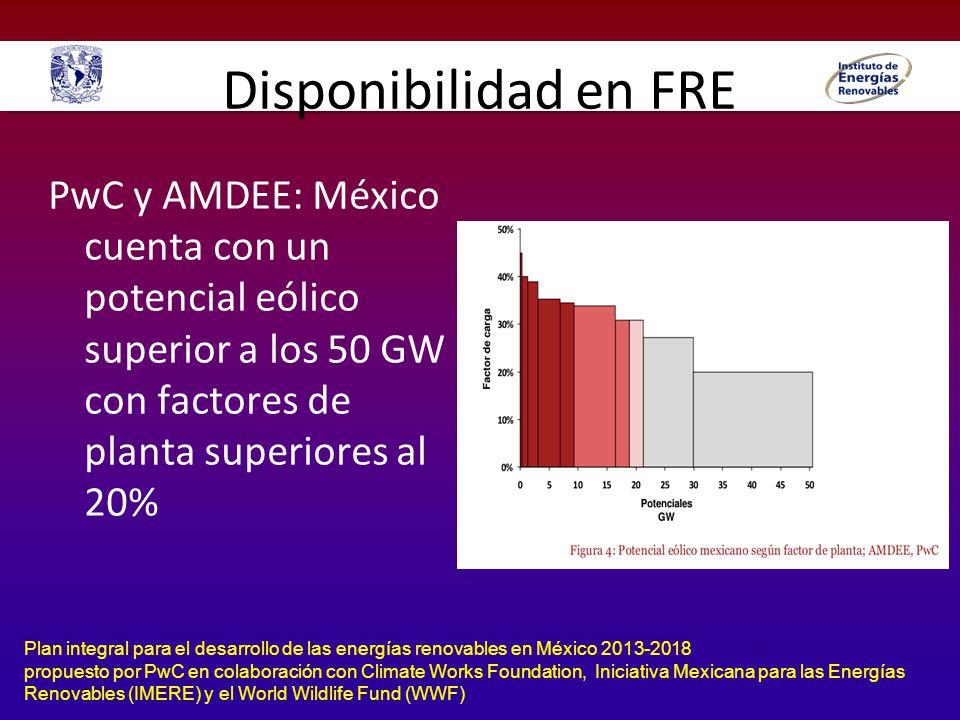 Disponibilidad en FRE Plan integral para el desarrollo de las energías renovables en México 2013-2018 propuesto por PwC en colaboración con Climate Works Foundation, Iniciativa Mexicana para las Energías Renovables (IMERE) y el World Wildlife Fund (WWF) CFE estima que el potencial de alta entalpia (T200 o C) en cerca de 10,000 MW probables y posibles