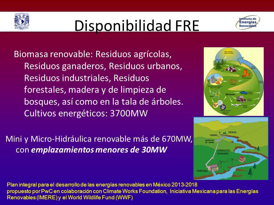 Disponibilidad FRE Biomasa renovable: Residuos agrícolas, Residuos ganaderos, Residuos urbanos, Residuos industriales, Residuos forestales, madera y d