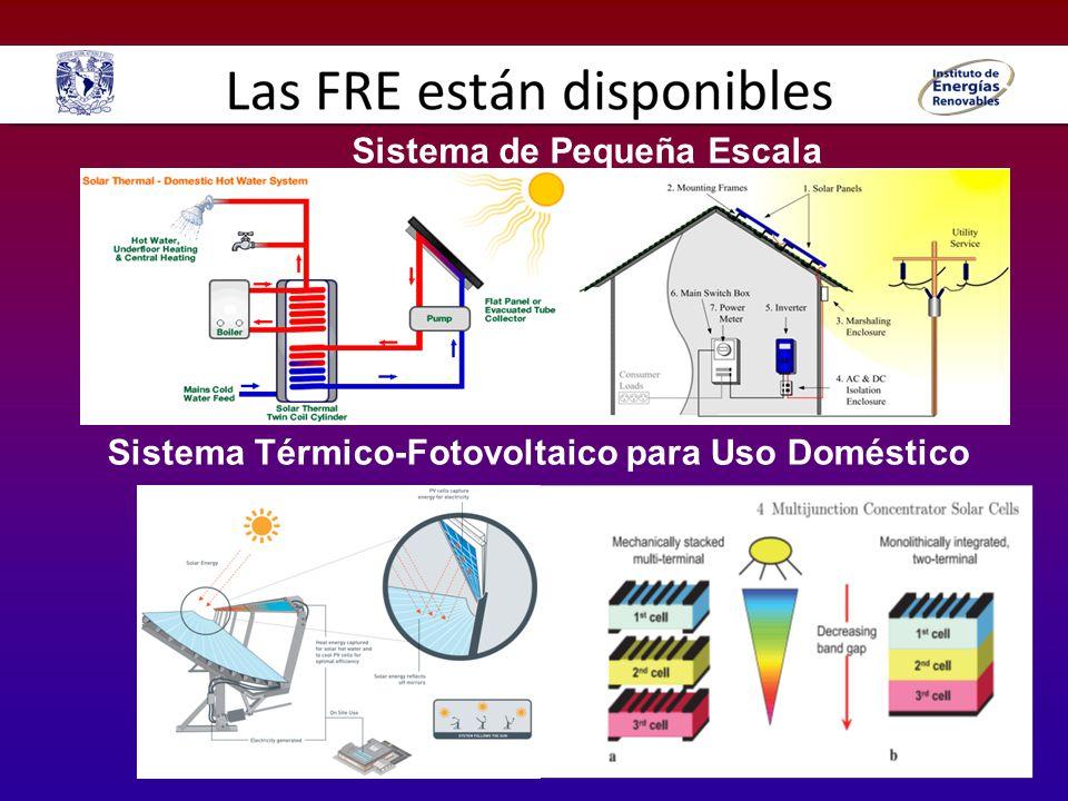 Sistema de Pequeña Escala Sistema Térmico-Fotovoltaico para Uso Doméstico