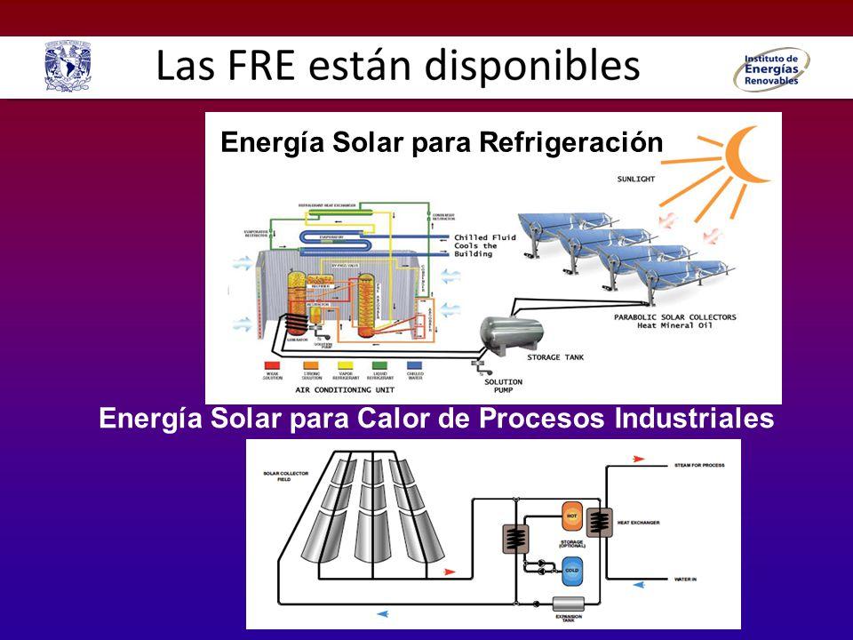 Energía Solar para Refrigeración Energía Solar para Calor de Procesos Industriales