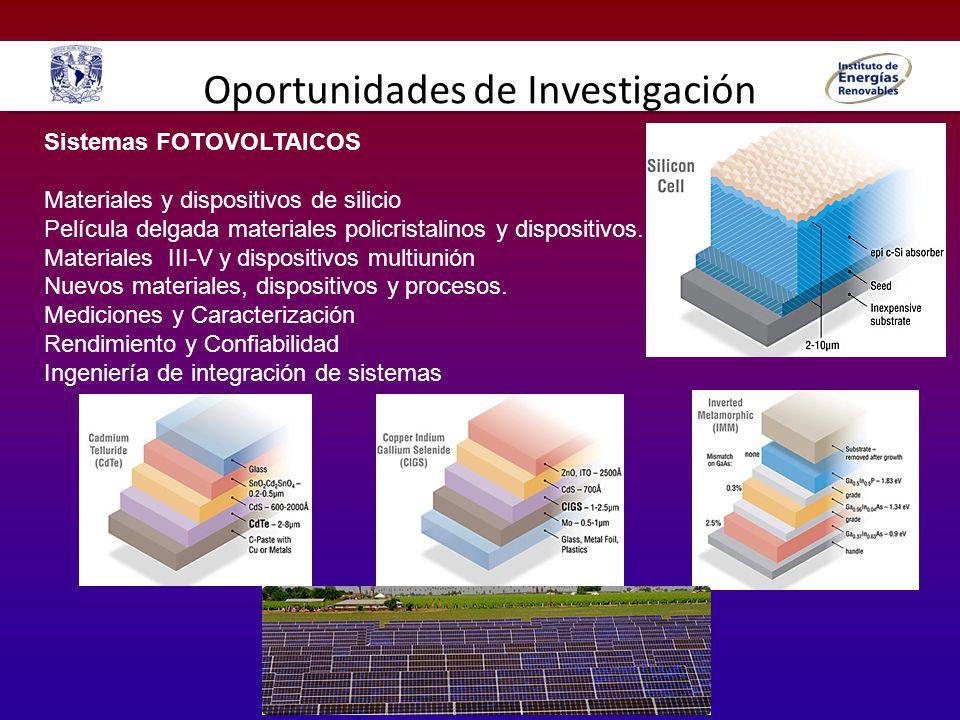 Oportunidades de Investigación Sistemas FOTOVOLTAICOS Materiales y dispositivos de silicio Película delgada materiales policristalinos y dispositivos.