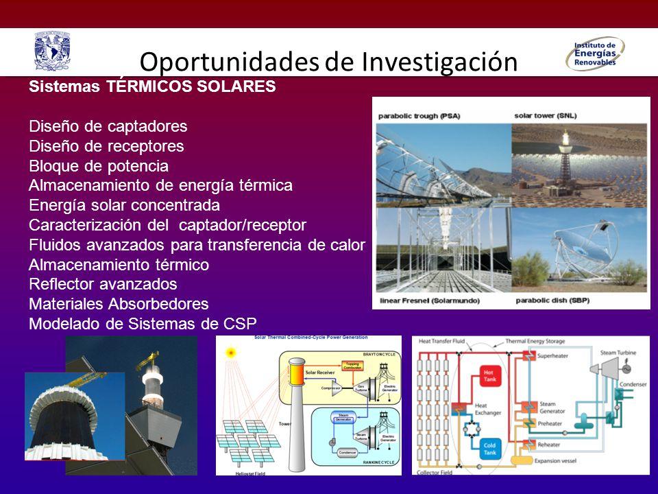 Oportunidades de Investigación Sistemas TÉRMICOS SOLARES Diseño de captadores Diseño de receptores Bloque de potencia Almacenamiento de energía térmic