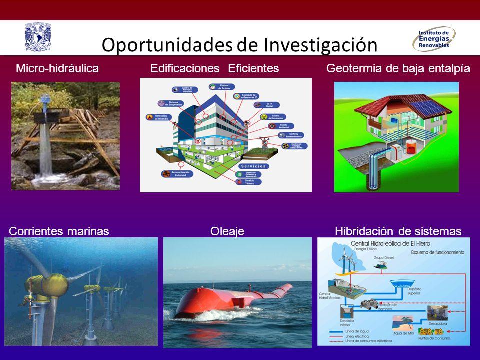 Oportunidades de Investigación Micro-hidráulica Edificaciones Eficientes Geotermia de baja entalpía Corrientes marinas Oleaje Hibridación de sistemas