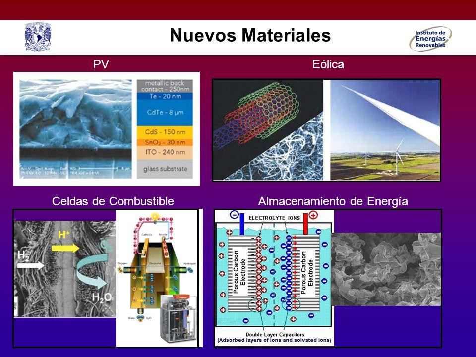Nuevos Materiales PVEólica Celdas de Combustible Almacenamiento de Energía