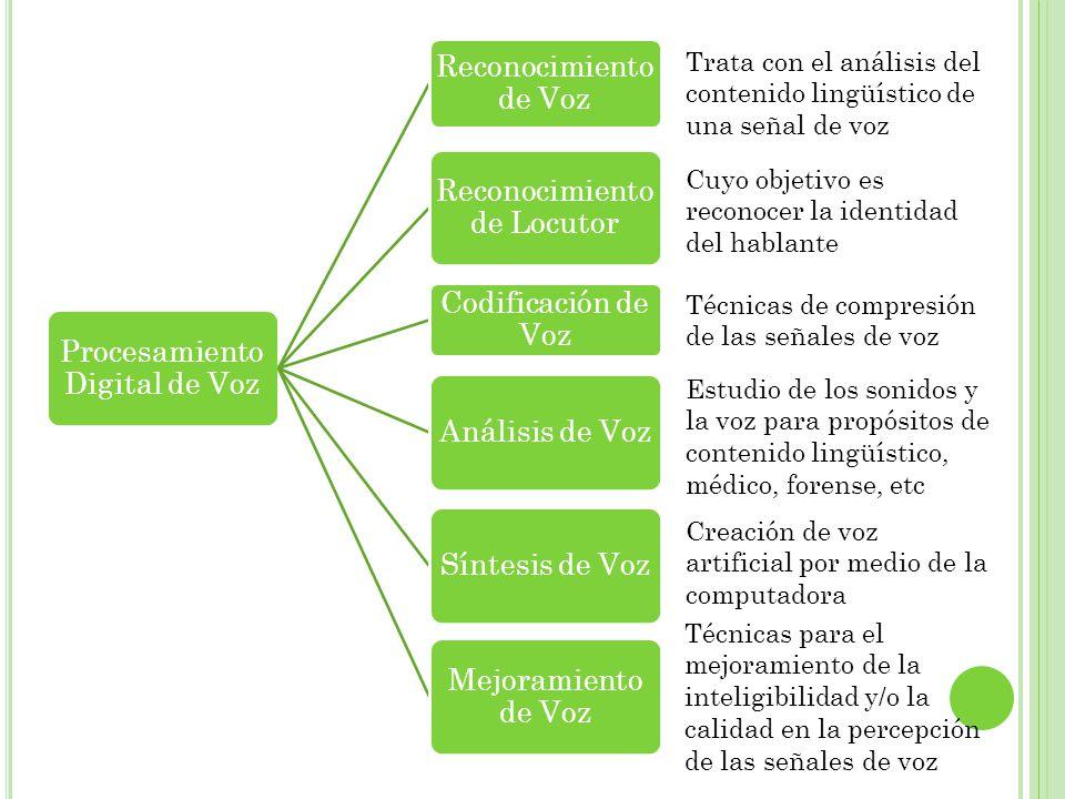 Procesamiento Digital de Voz Reconocimiento de Voz Reconocimiento de Locutor Codificación de Voz Análisis de VozSíntesis de Voz Mejoramiento de Voz Tr