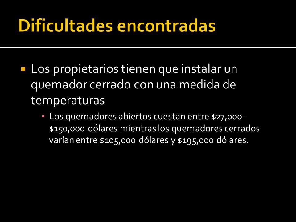 Los propietarios tienen que instalar un quemador cerrado con una medida de temperaturas Los quemadores abiertos cuestan entre $27,000- $150,000 dólare