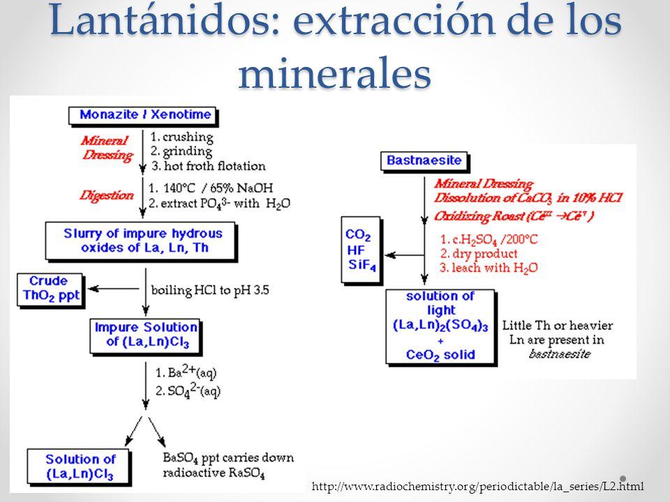 Lantánidos: extracción de los minerales lau http://www.radiochemistry.org/periodictable/la_series/L2.html