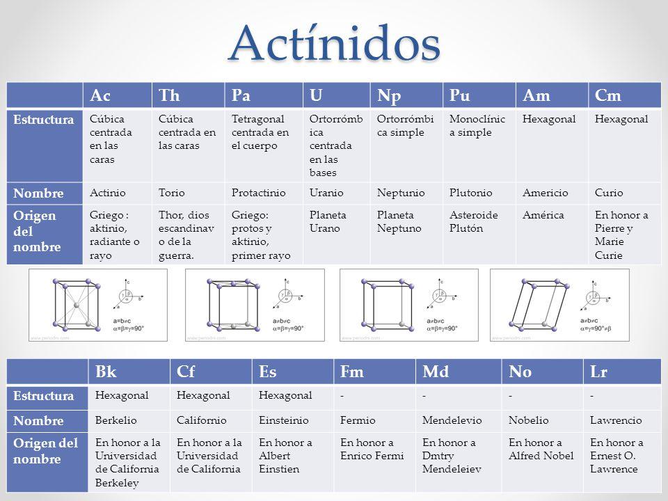 Actínidos AcThPaUNpPuAmCm Estructura Cúbica centrada en las caras Cúbica centrada en las caras Tetragonal centrada en el cuerpo Ortorrómb ica centrada
