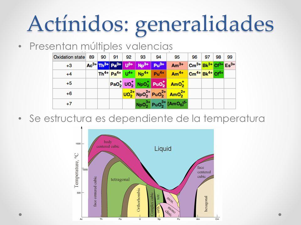 Actínidos: generalidades Presentan múltiples valencias Se estructura es dependiente de la temperatura
