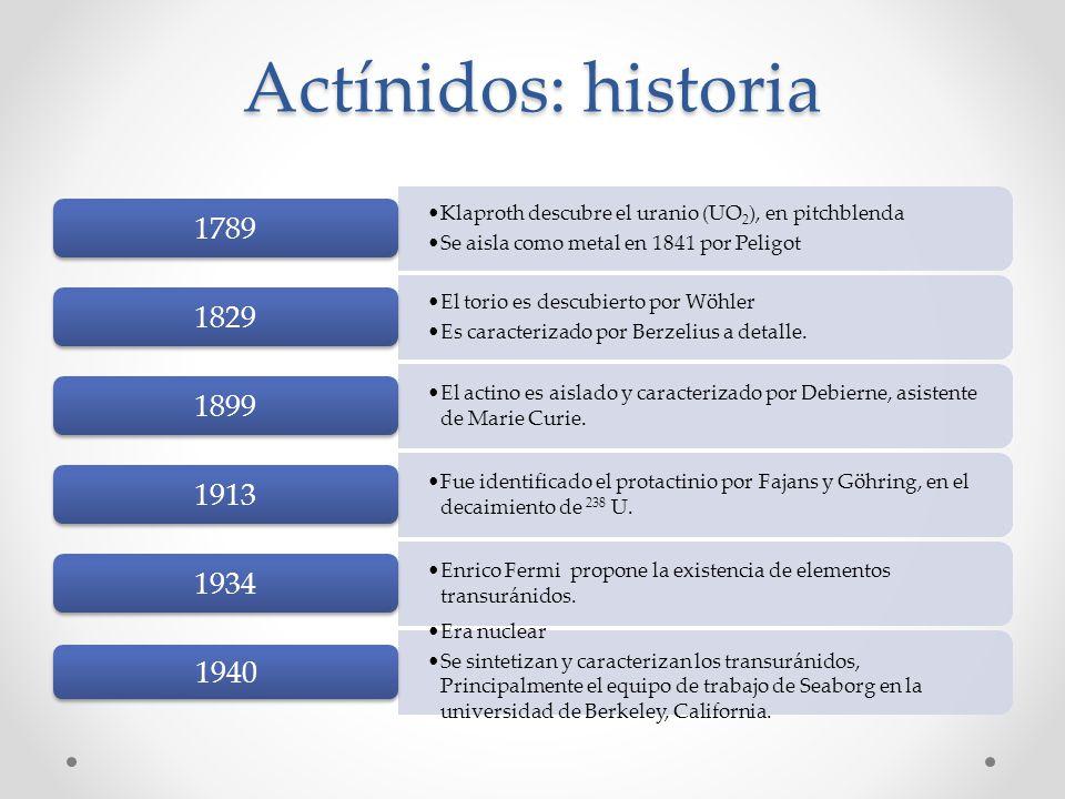 Actínidos: historia Klaproth descubre el uranio (UO2), en pitchblenda Se aisla como metal en 1841 por Peligot 1789 El torio es descubierto por Wöhler