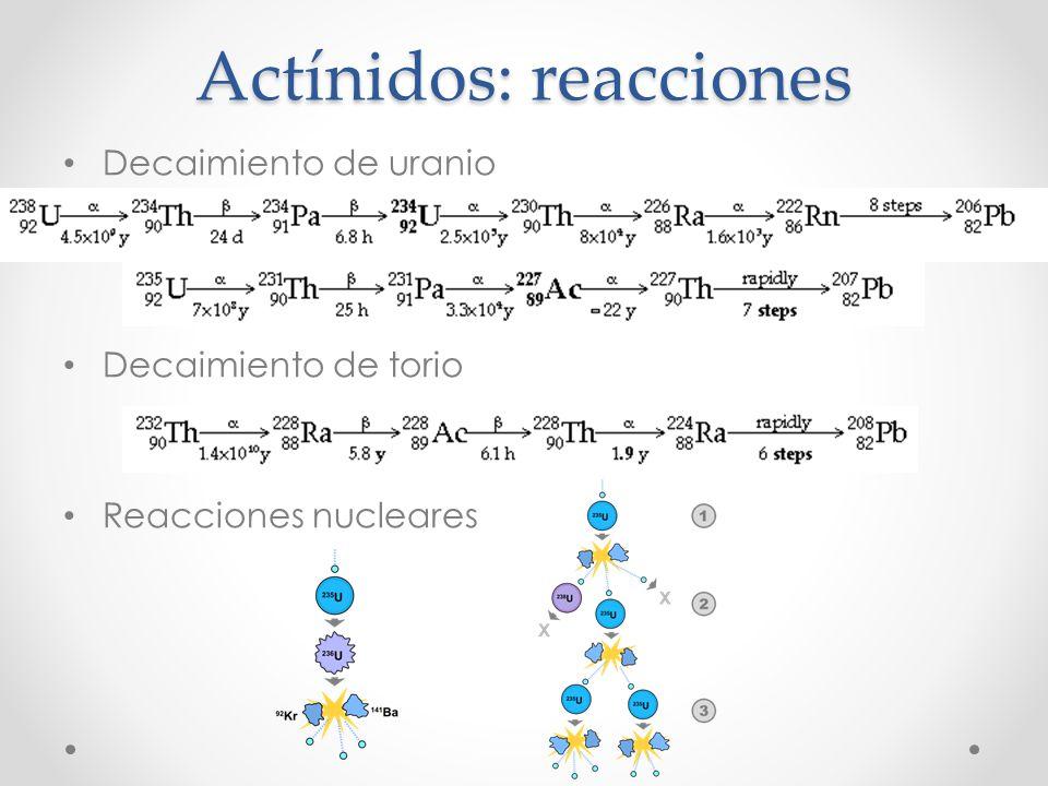 Actínidos: reacciones Decaimiento de uranio Decaimiento de torio Reacciones nucleares