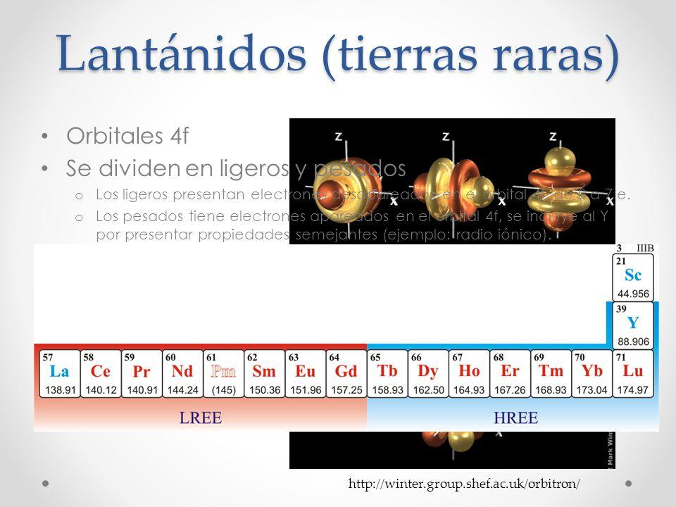 http://winter.group.shef.ac.uk/orbitron/ Lantánidos (tierras raras) Orbitales 4f Se dividen en ligeros y pesados o Los ligeros presentan electrones de