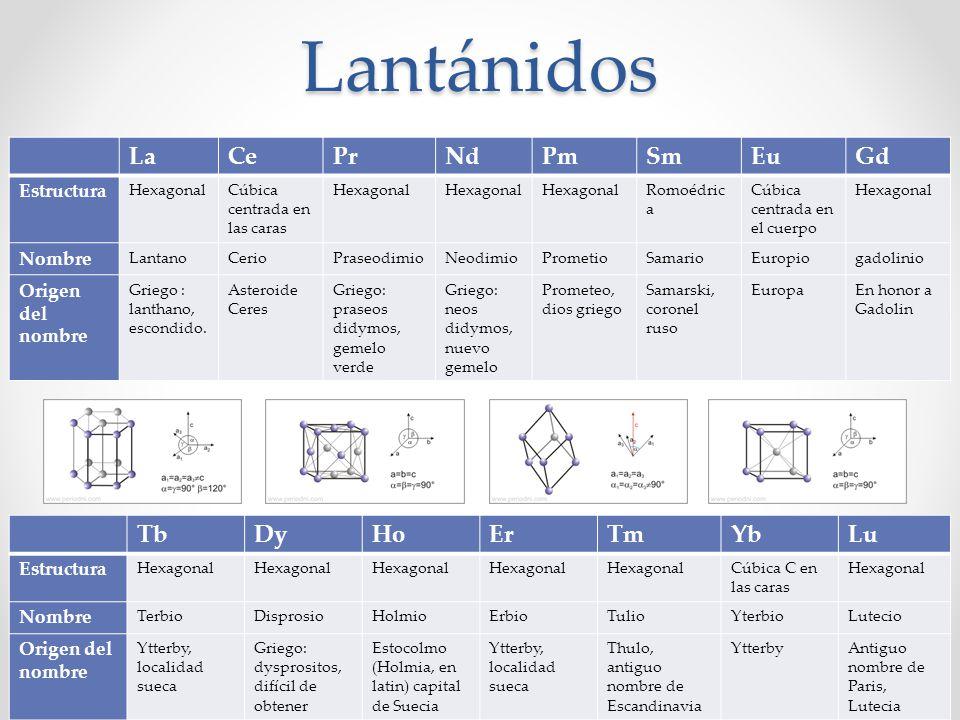 Lantánidos: generalidades Estado de oxidación: o Todos presenta estado de oxidación 3+ o Ce 3+, Ce 4+ o Eu 2+, Eu 3+ Contracción lantánida o Decrecimiento del radio iónico al aumentar el número atómico (más de lo esperado).