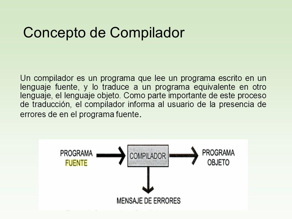 Concepto de Compilador Un compilador es un programa que lee un programa escrito en un lenguaje fuente, y lo traduce a un programa equivalente en otro