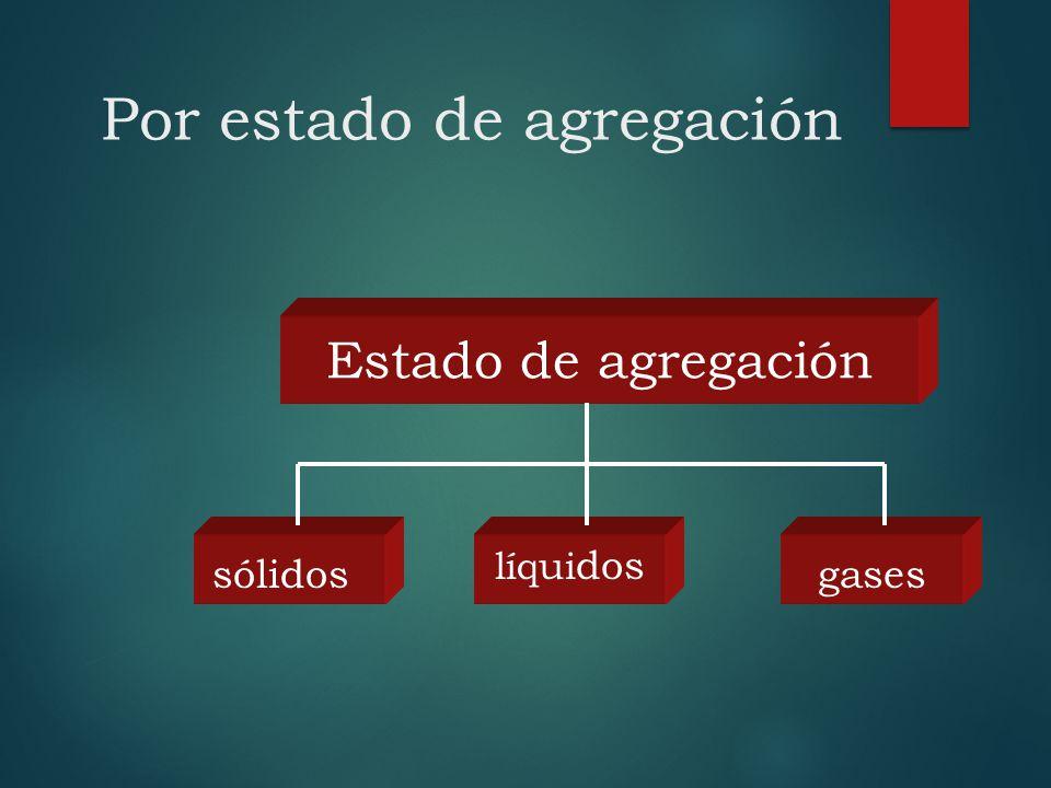 Por estado de agregación Estado de agregación sólidos líqui dos gases