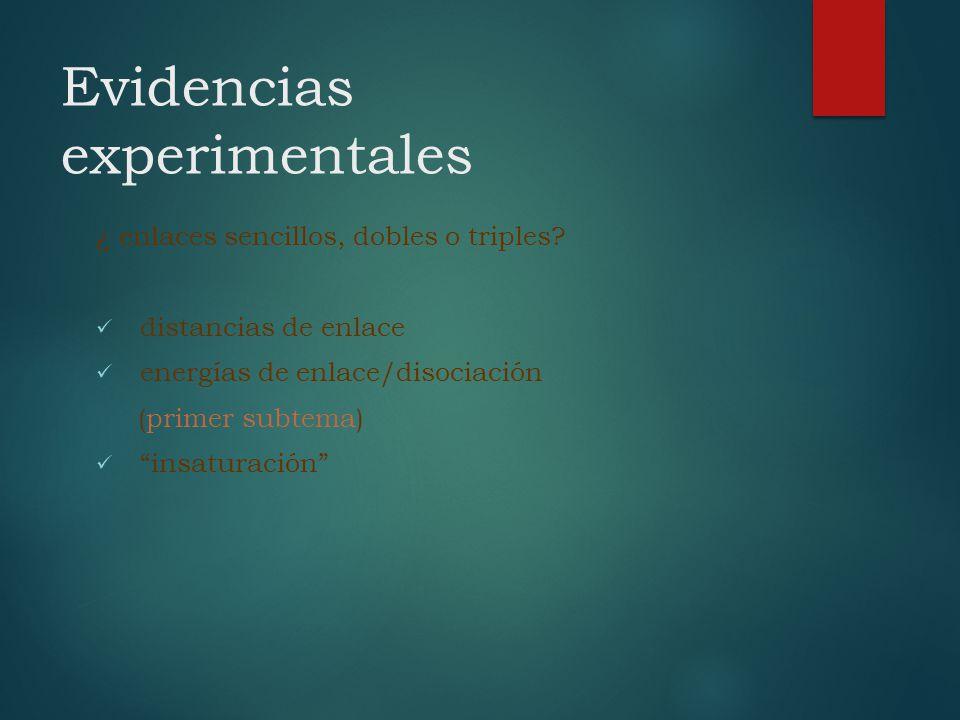 Evidencias experimentales ¿ enlaces sencillos, dobles o triples? distancias de enlace energías de enlace/disociación (primer subtema) insaturación