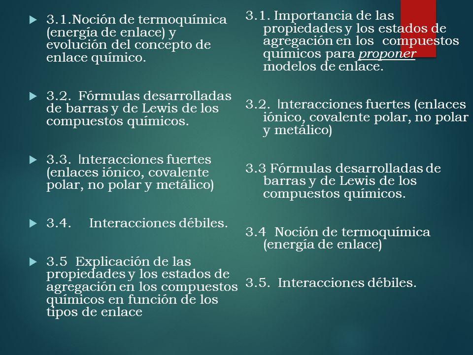 3.1.Noción de termoquímica (energía de enlace) y evolución del concepto de enlace químico. 3.2. Fórmulas desarrolladas de barras y de Lewis de los com